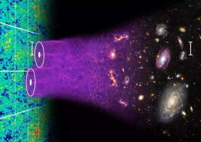 宇宙中的万事万物如何无中生有的?