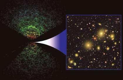 难以置信的暗能量,真的能强大到毁灭整个宇宙吗?